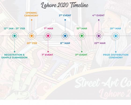 Lahore 2020 Timeline